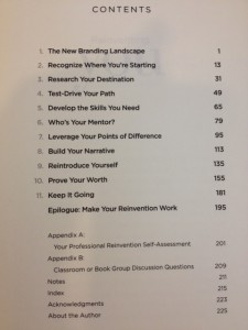 TOC from Reinventing You by Dorie Clark