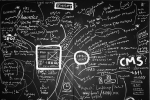 10 Ways Nonfiction Authors Can Use Mind Maps to Plan Their Book