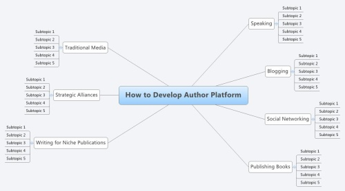 How to Start Your Nonfiction Book Easily and Effectively Every Time