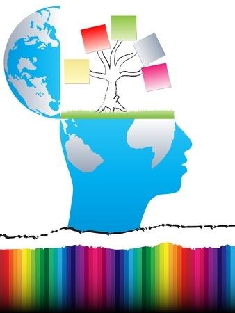 mindmap in brain