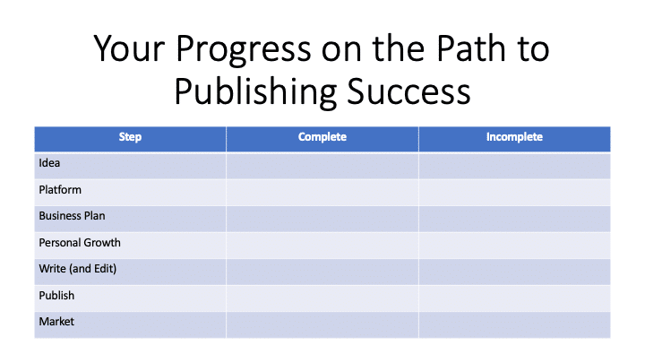 track your journey to succeessful authorship and publishing success